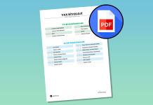 TYT-AYT Biyoloji Konuları ve Soru Dağılımı 2020