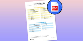 TYT-AYT Matematik Konuları ve Soru Dağılımı 2020