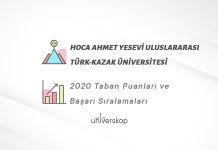 Hoca Ahmet Yesevi Uluslararası Türk-Kazak Üniversitesi Taban Puanları ve Sıralamaları 2020