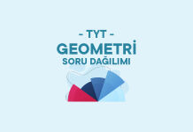 TYT Geometri Konuları