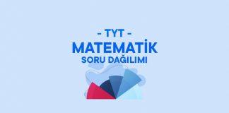 TYT Matematik Soru Dağılımı