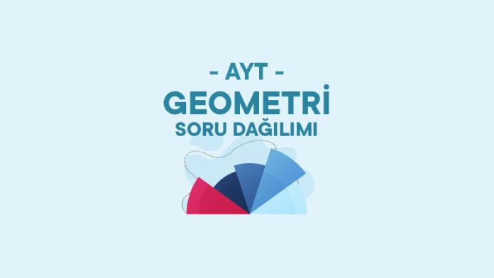 AYT Geometri Soru Dağılımı